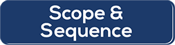 ACT Aspire Scope & Sequence