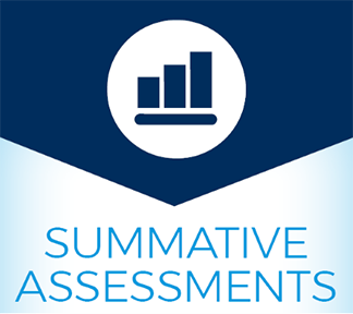 ACT Aspire Summative Assessments