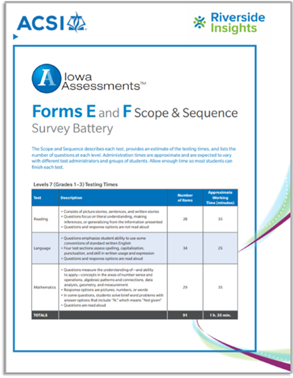 Iowa Assessments Forms E and F Scope and Sequence Survey Battery